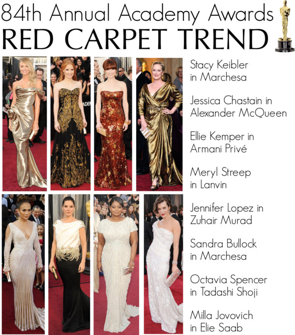 Red Carpet Trends - Sparkling Gowns