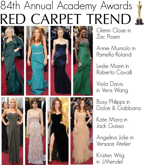 Red Carpet Trends - Sweetheart Necklines