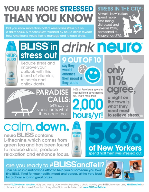 neuro BLISS Stress Study - you are more stressed than you know! | #stress #management #health #BLISSandtell #CGC